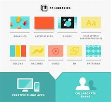 adobe service client manage assets with creative cloud libraries adobe