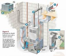 home furnace diagram hvac furnace diagrams for free hvac system furnace repair hvac