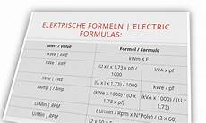 power generator calculation the most important formulas