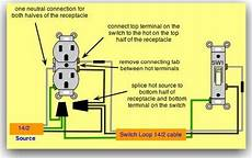 how to wire outlet to switch electrical electrical outlets home electrical wiring wire