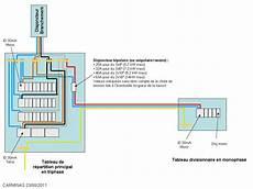 tableau electrique pour garage schema electrique tableau divisionnaire bois eco concept fr