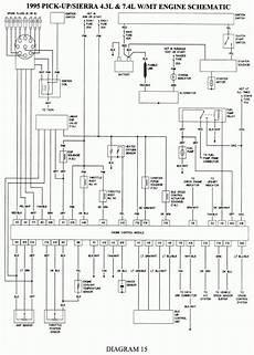 1993 chevy 5 7 wiring diagram 17 1995 chevy truck alternator wiring diagram truck diagram in 2020 1995 chevy silverado
