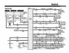 2002 Ford Mustang Wiring Diagram by 2003 Chevrolet Cavalier 2 2l Sfi Dohc 4cyl Repair Guides
