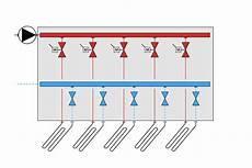 fußbodenheizung regelung vorlauftemperatur fu 223 bodenheizungen bedarfsorientiert regeln teil 2