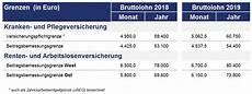 neue sozialversicherungsbeitr 228 ge ab 2019 personalkosten