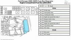 2007 escape fuse box ford escape 2001 2007 fuse box diagrams