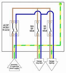 garage light diagram new wiring diagram electric garage door diagram diagramsle diagramtemplate wiringdiagram