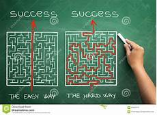 and easy way illustrated shown by maze
