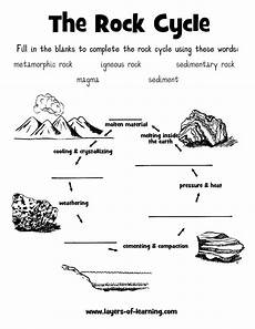 rock cycle worksheet layers of learning earth science lessons science worksheets learning