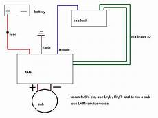 Subwoofer And Capacitor Wire Diagram by Diy How To Install Car Subwoofer With Diagrams