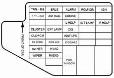 Pontiac Sunfire 1996 1997 Fuse Box Diagram Auto Genius
