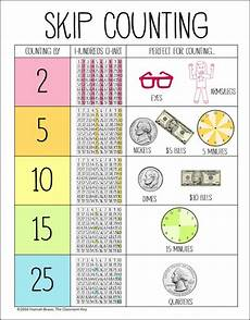skip counting coins worksheets 11892 137 best math anchor charts 1st 3rd grade images on mathematics math anchor charts