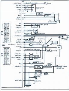 1985 chevy wiring diagram 1985 chevrolet el camino v8 wiring diagram auto wiring diagrams