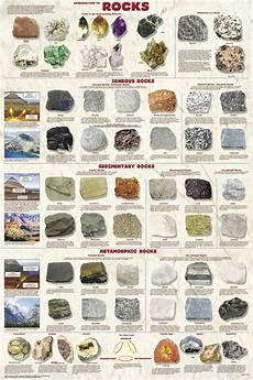 Minerals Of The World Chart Introduction To Rocks Poster Geology Poster Rock