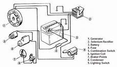 wiring diagrams and free manual ebooks pictorial diagram of honda cb100