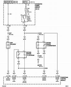 2002 chrysler voyager wiring diagram 2002 chrysler voyager 2 4l 25 term and term fuel trim o2 sensor stays at 46 to 50