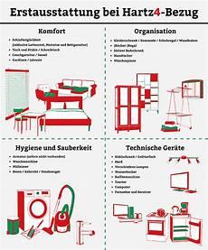Erstausstattung F 252 R Die Wohnung Checkliste Infos