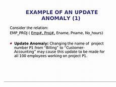 describe two modification anomalies that affect project normalization