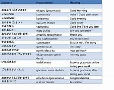 basic japanese worksheets 19463 how do you learn japanese basic lessons