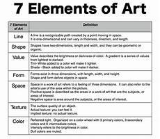 how to discuss art as a critic art blog of alexandra novik khamis