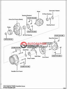 free online car repair manuals download 2000 land rover discovery series ii user handbook free download 1998 2007 toyota land cruiser factory repair manuals charging auto repair