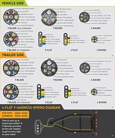 trailer lighting board wiring diagram camizu org