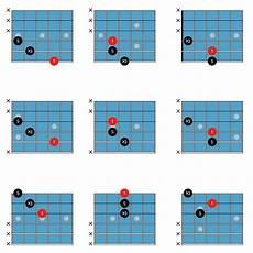 chord inversions guitar free jazz guitar chords chord inversions