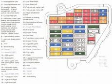 2011 jetta tdi fuse box 31 2011 volkswagen jetta tdi fuse diagram wiring diagram list