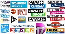 European Channels List Tv Box European Channels List