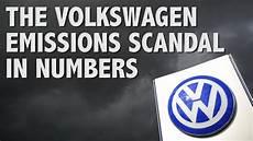 vw diesel skandal volkswagen emissions in numbers