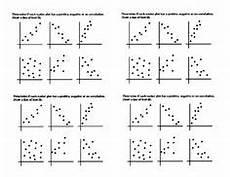 scatter plot correlation and line of best fit mrs math math pinterest math