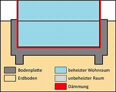 die bodenplatte selbst betonieren auf den fundamentplan kommt es die bodenplatte selbst betonieren auf den fundamentplan