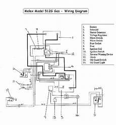 golf cart wiring harness diagram melex 512g golf cart wiring diagram gas cartaholics golf cart forum