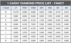 how much does a cut and color cost at regis diamond prices for fancy shape diamonds