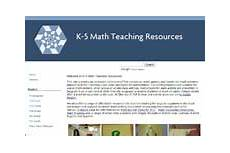 mathematics 101 leading sites for math teachers online math degrees