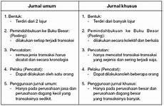 perbedaan jurnal khusus dengan jurnal umum