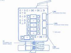 2004 Acura Cl Fuse Box Diagram by Acura Integra 1 8ls 1996 Fuse Box Block Circuit