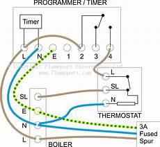 central heating circuit diagram advice screwfix