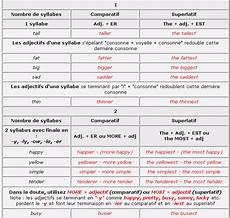 comparatif en allemand miss k s lessons le comparatif