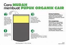 Cara Membuat Pupuk Organik Cair Oksigen Pertanian Satu