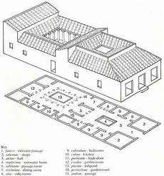 roman atrium house plan roman atrium house plan 14 best ancient houses images on
