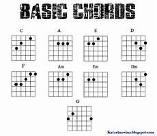 Chord Guitar Gambar Chord2 Gitar