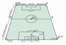 Ukuran Dan Gambar Lapangan Sepak Bola Terlengkap Dan Akurat