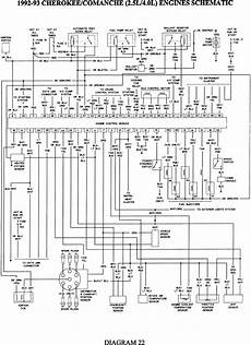 1993 4 0l jeep alternator wiring diagram security wiring diagram for 1993 jeep grand larado wiring library