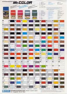 mr color paint conversion chart colorpaints co