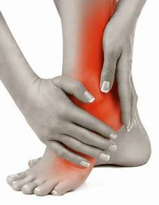 Sprained Ankle Treatment Foot Manual Therapy The Foot