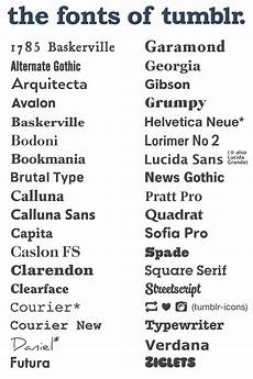 unwrapping the fonts of blog appearance offers 33