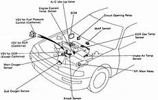 2012 toyota camry engine diagram what do i do to clear trouble code 31 and 52 on a 1994 toyota camry 4 cylinder 5sf engine