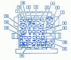 Pontiac 6000 1991 Fuse Box Block Circuit Breaker