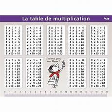 la table de multiplication comment retenir les tables de multiplication
